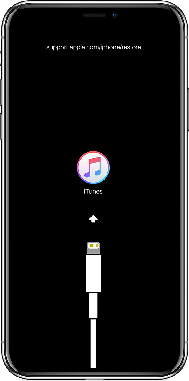 If your iPhone, iPad, or iPod touch won't turn on or is frozen - Repair Apple Computers ...